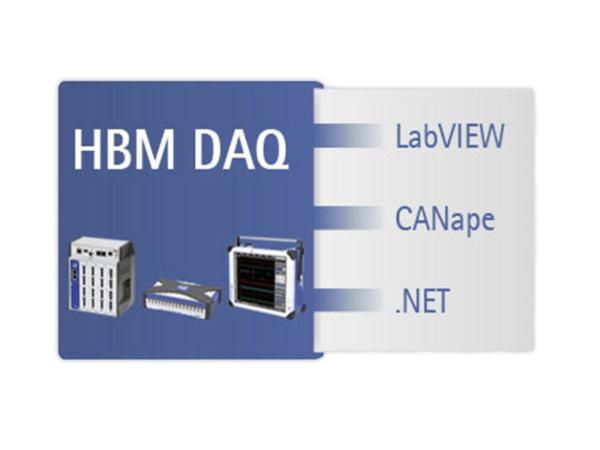 Драйверы HBM. Системы сбора данных НВМ и драйверы для работы со сторонним ПО. HBM: правильное решение для измерения.